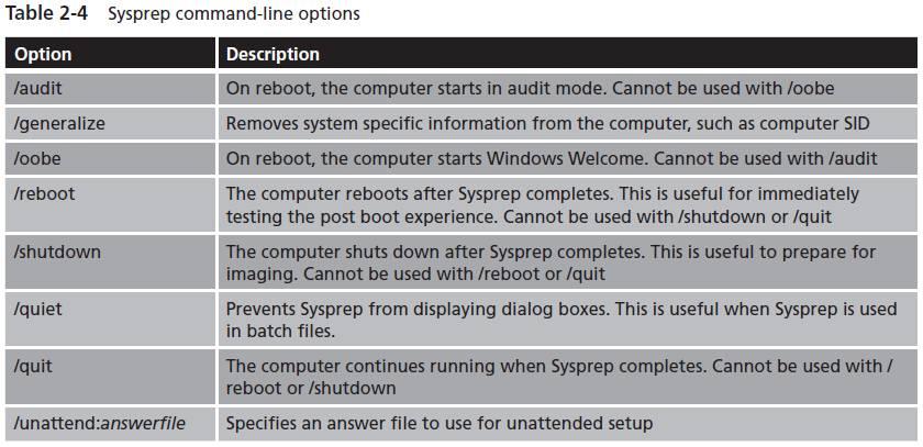 CIS 170F: Windows 7 Administration